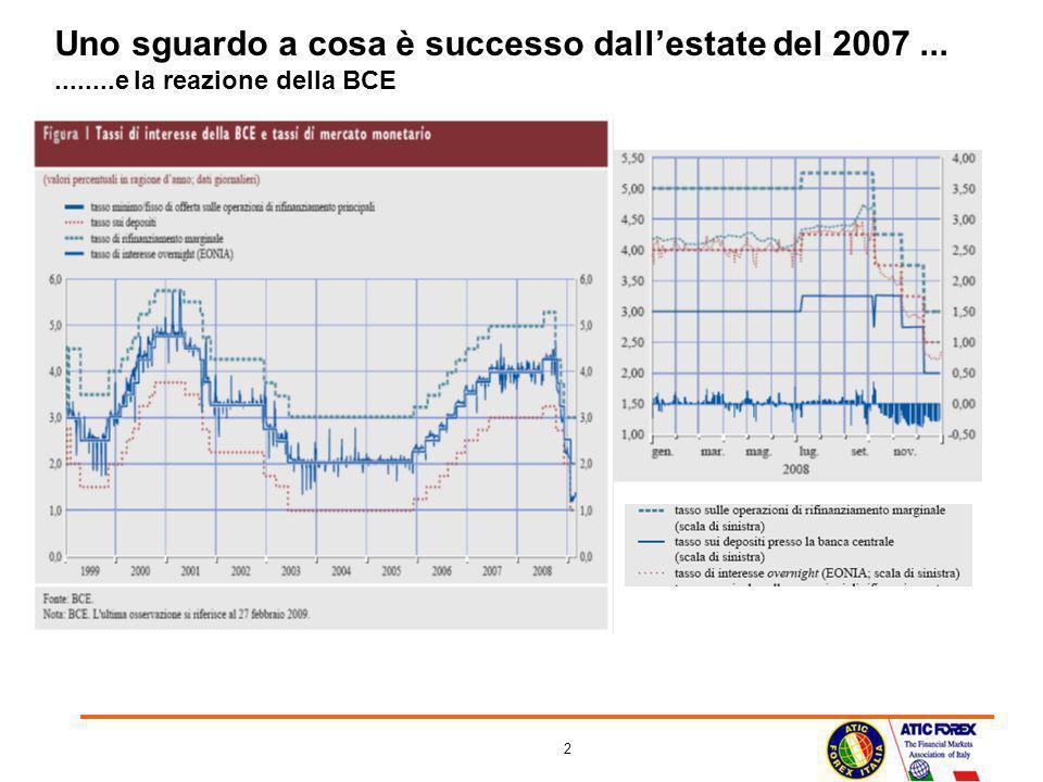 2 Uno sguardo a cosa è successo dallestate del 2007...........e la reazione della BCE