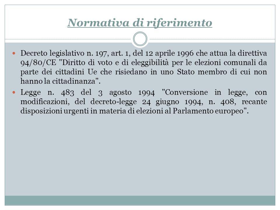 Normativa di riferimento Decreto legislativo n. 197, art. 1, del 12 aprile 1996 che attua la direttiva 94/80/CE