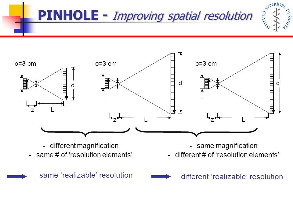 PINHOLE - Improving spatial resolution -different magnification -same # of resolution elements same realizable resolution -same magnification -different # of resolution elements different realizable resolution o=3 cm d dd z L