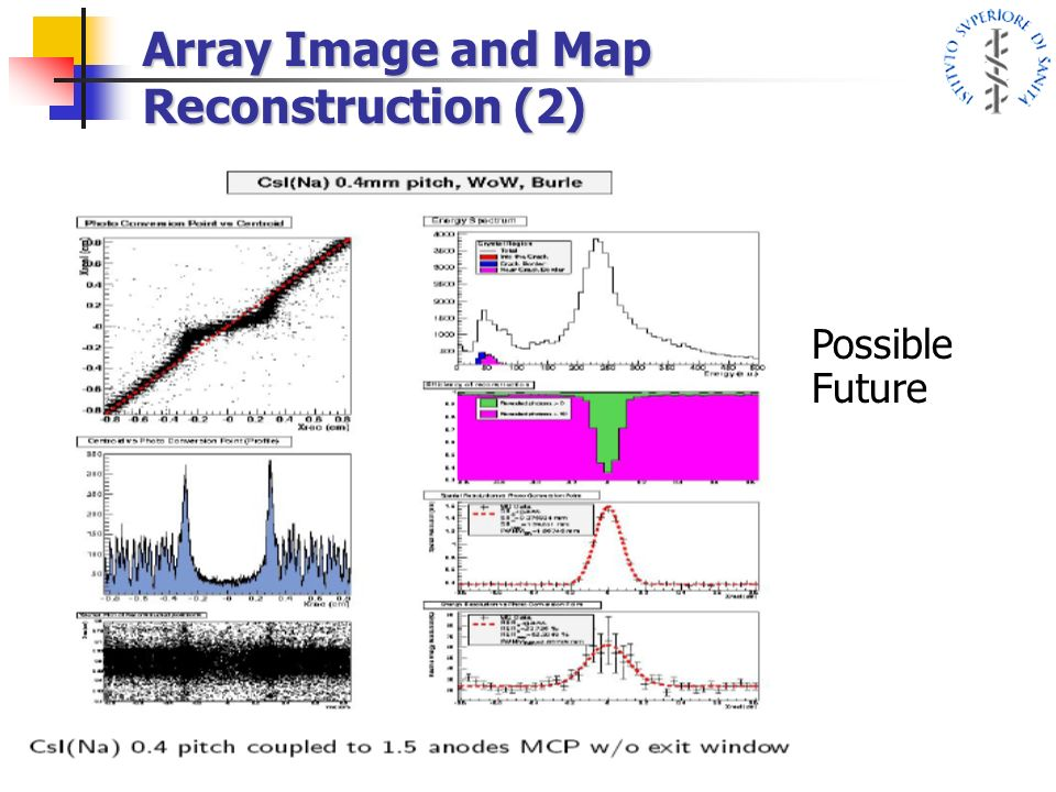 Possible Future Array Image and Map Reconstruction (2)