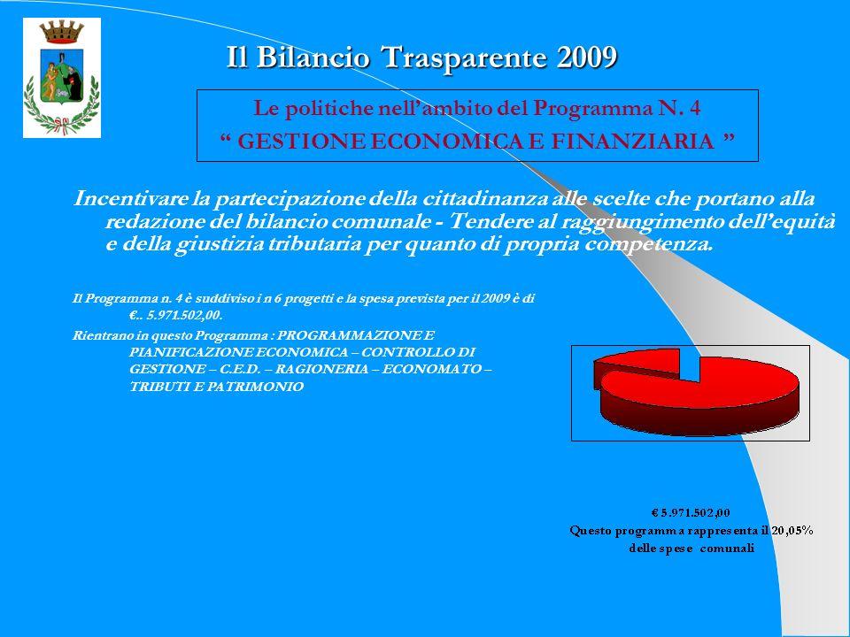 Il Bilancio Trasparente 2009 Incentivare la partecipazione della cittadinanza alle scelte che portano alla redazione del bilancio comunale - Tendere al raggiungimento dellequità e della giustizia tributaria per quanto di propria competenza.