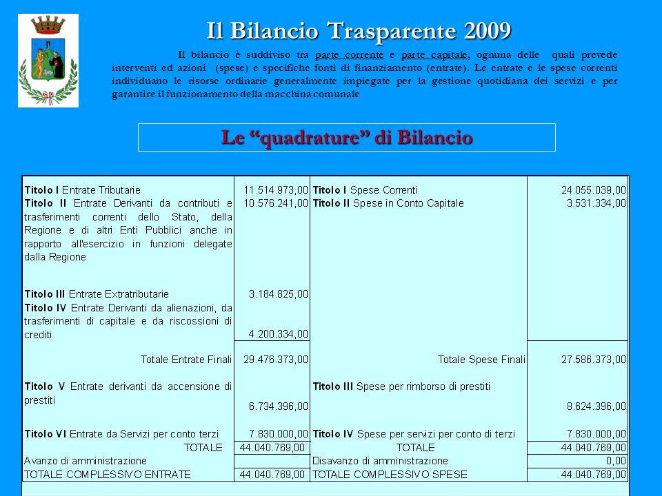 Il Bilancio Trasparente 2009 Le quadrature di Bilancio Il bilancio è suddiviso tra parte corrente e parte capitale, ognuna delle quali prevede interventi ed azioni (spese) e specifiche fonti di finanziamento (entrate).