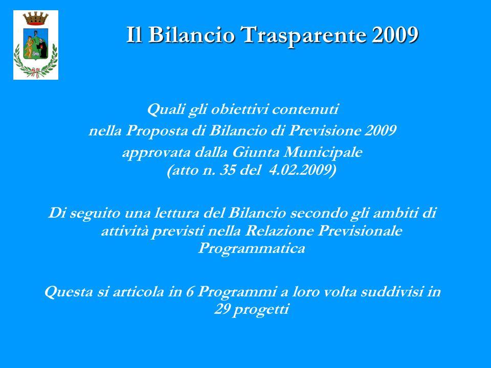 Il Bilancio Trasparente 2009 Organizzazione dellapparato amministrativo - Miglioramento della comunicazione con i cittadini sulla realizzazione del programma amministrativo, sulle opere e sui servizi in fase di realizzazione.