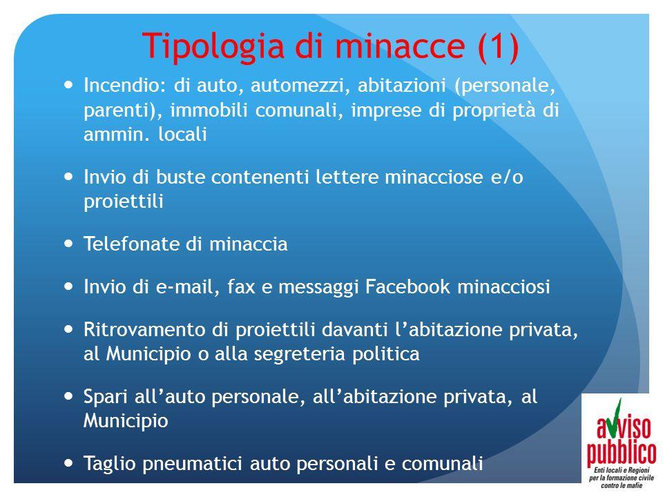 Tipologia di minacce (1) Incendio: di auto, automezzi, abitazioni (personale, parenti), immobili comunali, imprese di proprietà di ammin. locali Invio