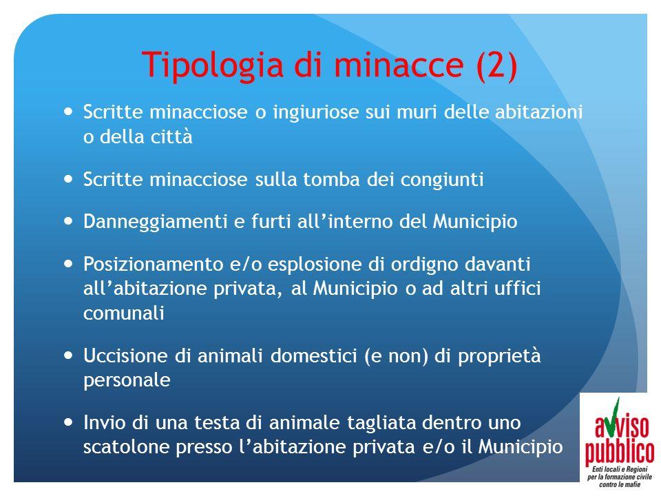 Tipologia di minacce (2) Scritte minacciose o ingiuriose sui muri delle abitazioni o della città Scritte minacciose sulla tomba dei congiunti Danneggi