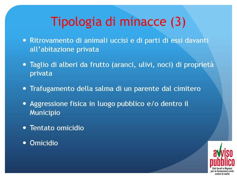 Tipologia di minacce (3) Ritrovamento di animali uccisi e di parti di essi davanti allabitazione privata Taglio di alberi da frutto (aranci, ulivi, no