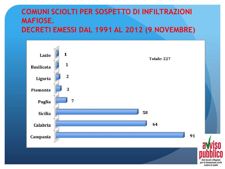 COMUNI SCIOLTI PER SOSPETTO DI INFILTRAZIONI MAFIOSE. DECRETI EMESSI DAL 1991 AL 2012 (9 NOVEMBRE)
