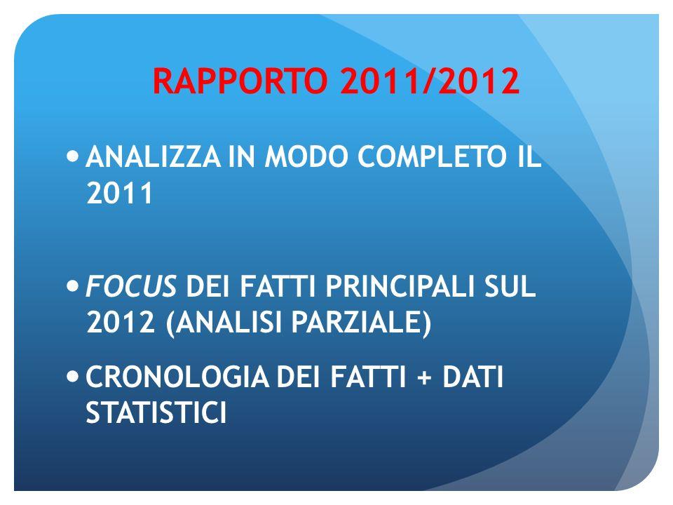 RAPPORTO 2011/2012 ANALIZZA IN MODO COMPLETO IL 2011 FOCUS DEI FATTI PRINCIPALI SUL 2012 (ANALISI PARZIALE) CRONOLOGIA DEI FATTI + DATI STATISTICI