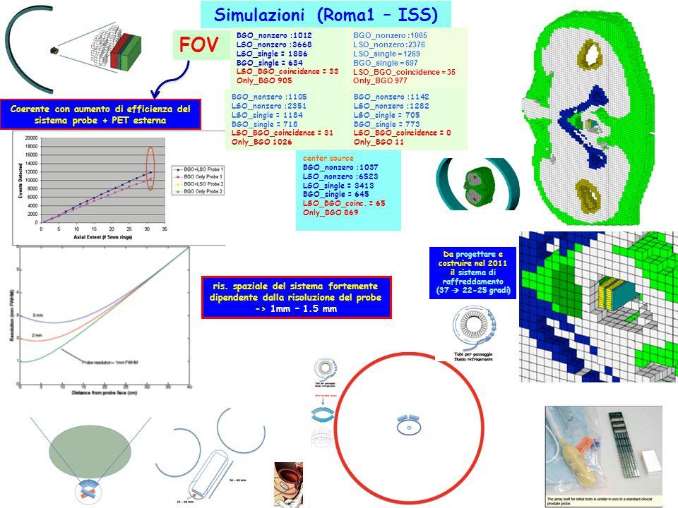 - misure elementari utili per la scelta della geometria (pixel identification etc) [ LYSO continuo vs LaBr3 (non ancora a disposizione)] - sandwitch di due rivelatori ~ 15 x 15 x 5 mm3 visti da 4 arrays di SiPM (minimizzazione DOI) - test di compatibilita PET MRI (entro meta Settembre): rivelatore e sk collegati con cavi di 2.5 m con lelttronica - impatto PET su MRI - impatto MRI su PET - LYSO 3 x 3 mm2 pixel ; SiPM Hamamatsu (3 x 3 mm2 pixel) - Readout (single photon) per PSPMT Roma1-ISS minirivelatore SensL Hamamatsu_new Hamamatsu Misure Settembre – Dicembre 2010