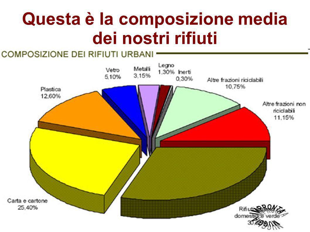 In base a questa composizione media possiamo calcolare cosa buttiamo annualmente Muggia buttiamo annualmente Muggia