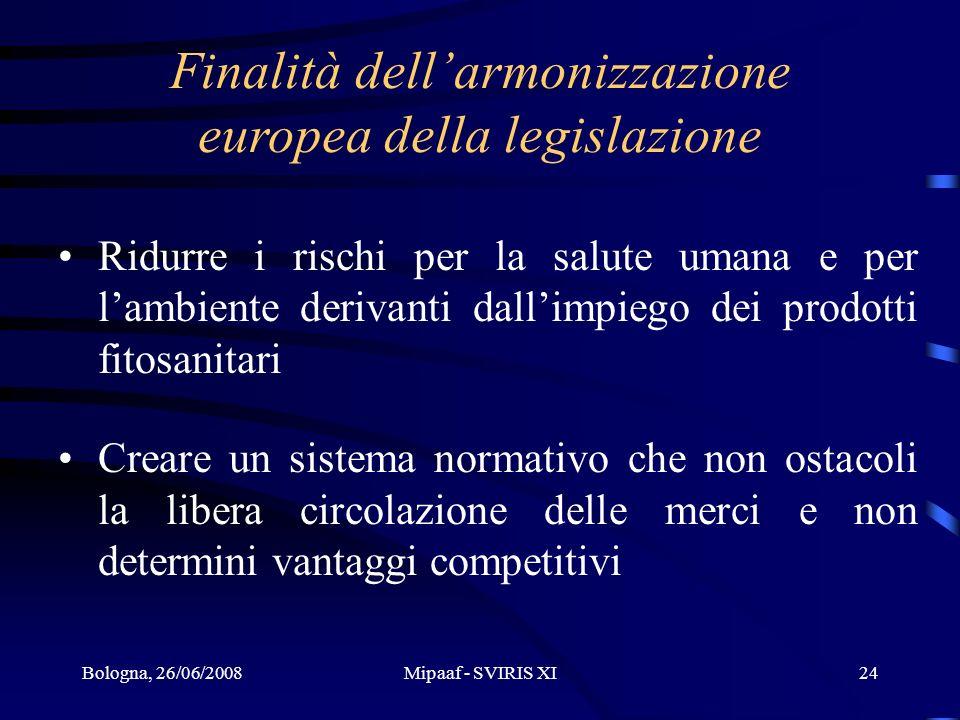 Bologna, 26/06/2008Mipaaf - SVIRIS XI24 Finalità dellarmonizzazione europea della legislazione Ridurre i rischi per la salute umana e per lambiente de