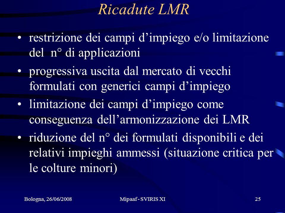 Bologna, 26/06/2008Mipaaf - SVIRIS XI25 Ricadute LMR restrizione dei campi dimpiego e/o limitazione del n° di applicazioni progressiva uscita dal merc