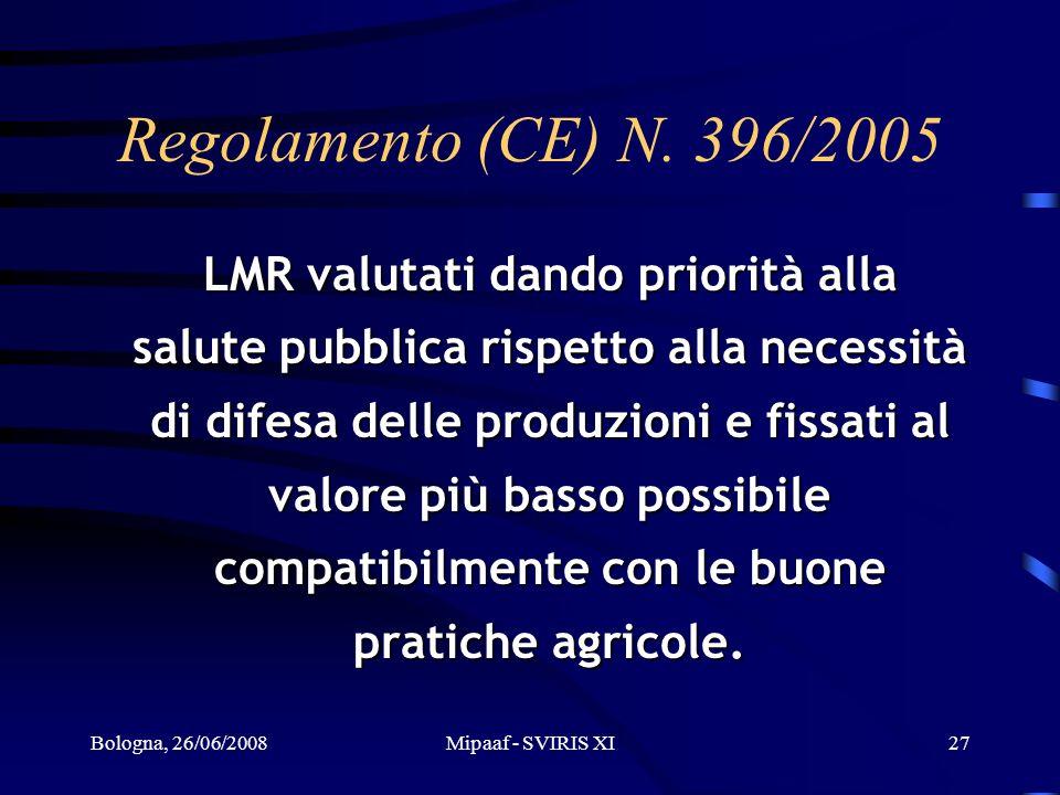Bologna, 26/06/2008Mipaaf - SVIRIS XI27 Regolamento (CE) N. 396/2005 LMR valutati dando priorità alla salute pubblica rispetto alla necessità di difes