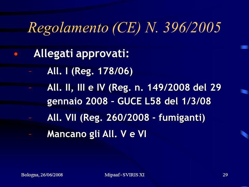 Bologna, 26/06/2008Mipaaf - SVIRIS XI29 Allegati approvati:Allegati approvati: –All. I (Reg. 178/06) –All. II, III e IV (Reg. n. 149/2008 del 29 genna