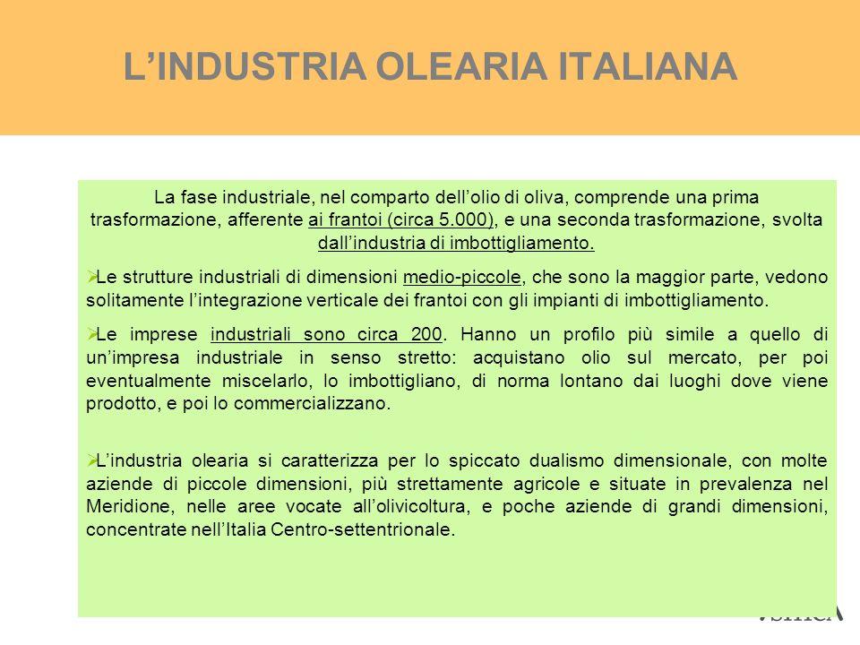 LINDUSTRIA OLEARIA ITALIANA La fase industriale, nel comparto dellolio di oliva, comprende una prima trasformazione, afferente ai frantoi (circa 5.000
