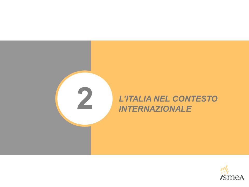 2 LITALIA NEL CONTESTO INTERNAZIONALE