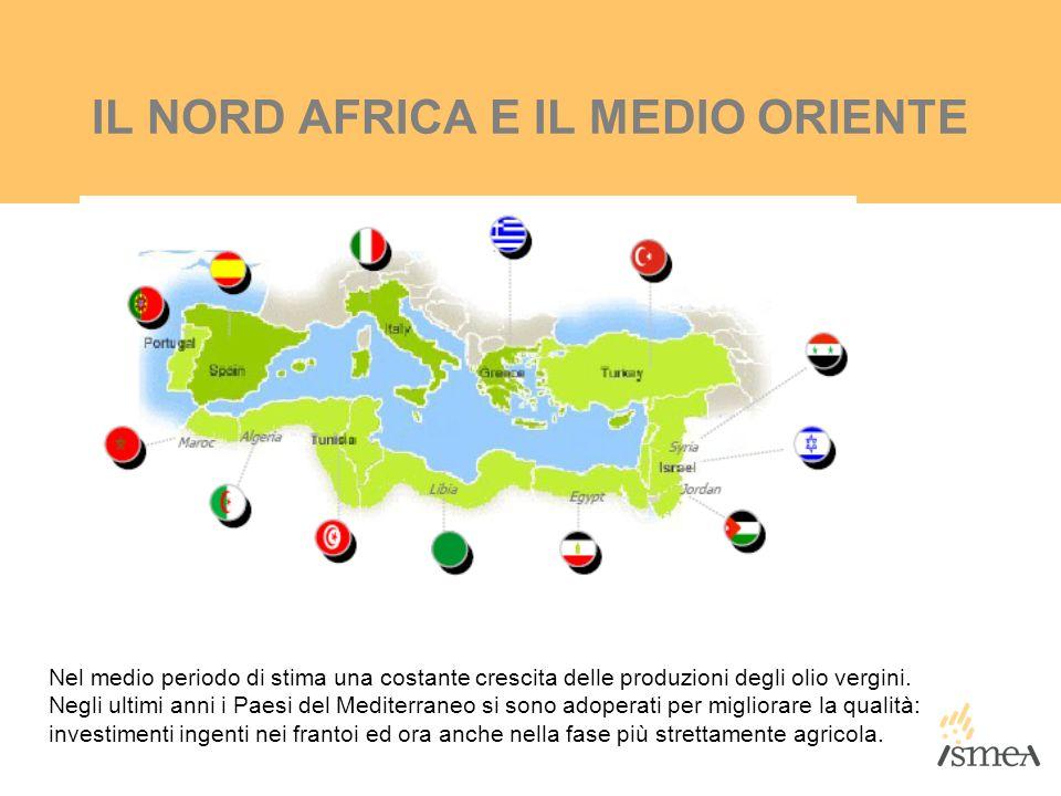 IL NORD AFRICA E IL MEDIO ORIENTE Nel medio periodo di stima una costante crescita delle produzioni degli olio vergini. Negli ultimi anni i Paesi del