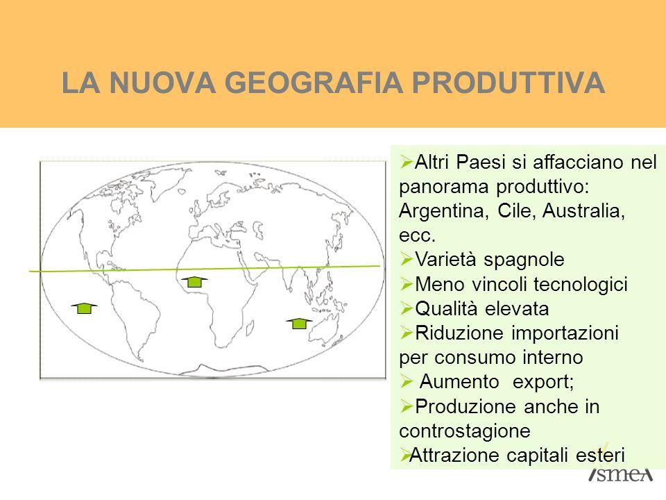 LA NUOVA GEOGRAFIA PRODUTTIVA Altri Paesi si affacciano nel panorama produttivo: Argentina, Cile, Australia, ecc. Varietà spagnole Meno vincoli tecnol
