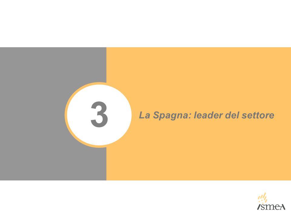 3 La Spagna: leader del settore