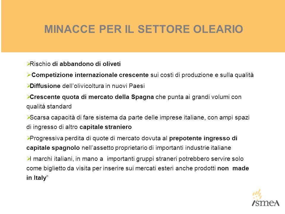 MINACCE PER IL SETTORE OLEARIO Rischio di abbandono di oliveti Competizione internazionale crescente sui costi di produzione e sulla qualità Diffusion
