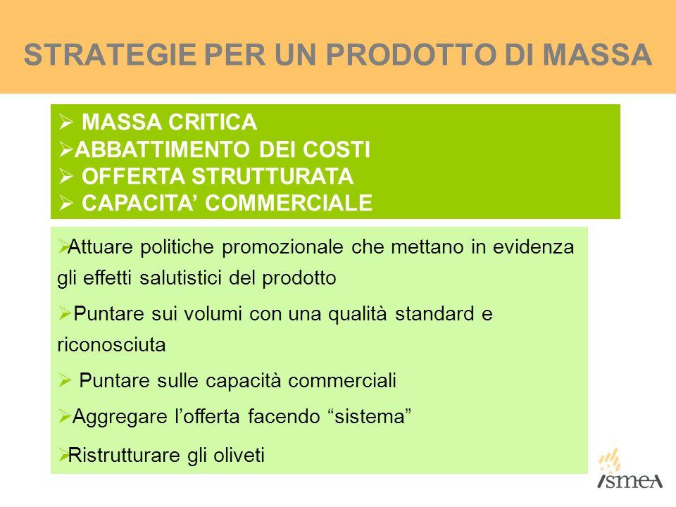 STRATEGIE PER UN PRODOTTO DI MASSA Attuare politiche promozionale che mettano in evidenza gli effetti salutistici del prodotto Puntare sui volumi con