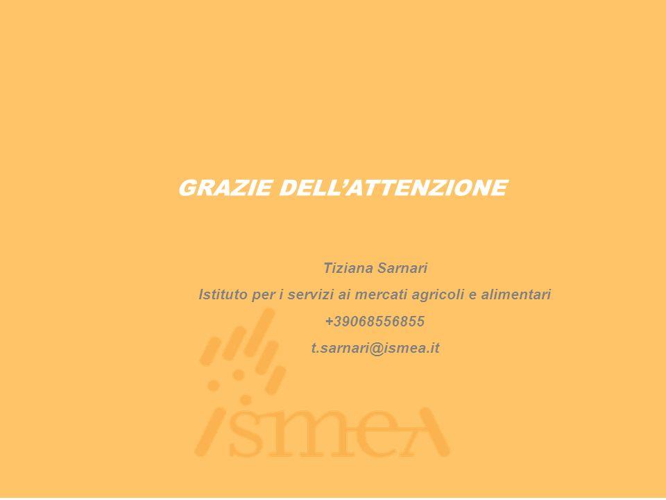GRAZIE DELLATTENZIONE Tiziana Sarnari Istituto per i servizi ai mercati agricoli e alimentari +39068556855 t.sarnari@ismea.it