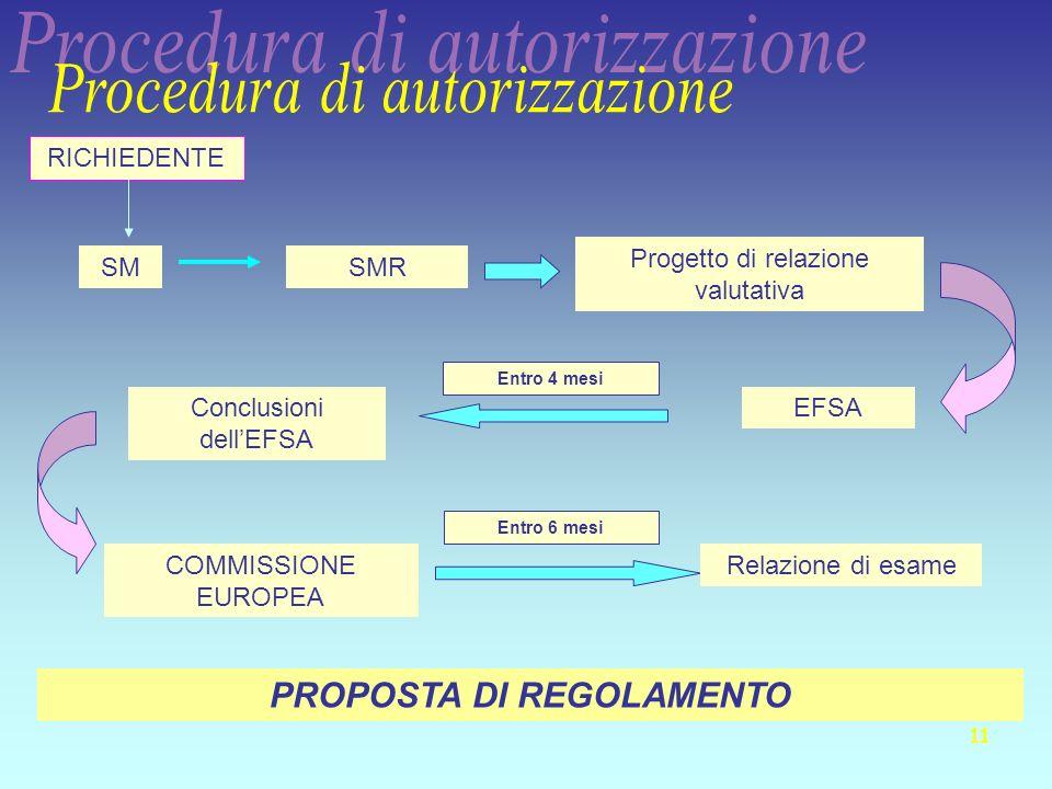 11 RICHIEDENTE SMSMR Progetto di relazione valutativa EFSA Entro 4 mesi Conclusioni dellEFSA COMMISSIONE EUROPEA Entro 6 mesi Relazione di esame PROPO