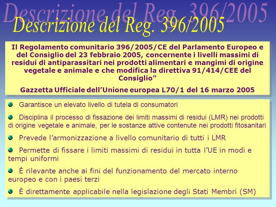 19 Il Regolamento comunitario 396/2005/CE del Parlamento Europeo e del Consiglio del 23 febbraio 2005, concernente i livelli massimi di residui di ant