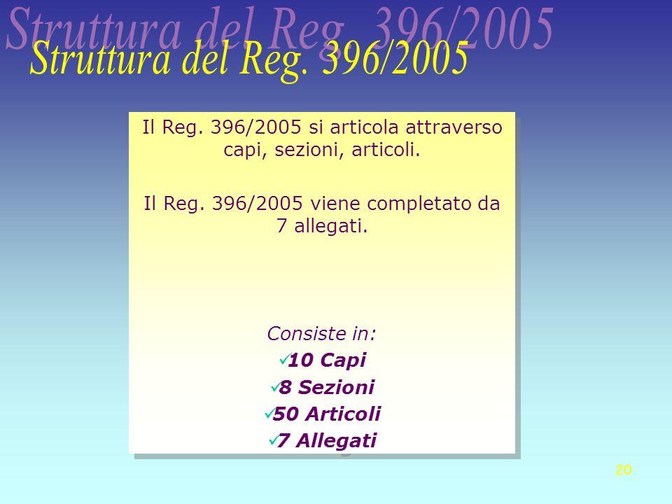 20 Il Reg. 396/2005 si articola attraverso capi, sezioni, articoli. Il Reg. 396/2005 viene completato da 7 allegati. Consiste in: 10 Capi 8 Sezioni 50