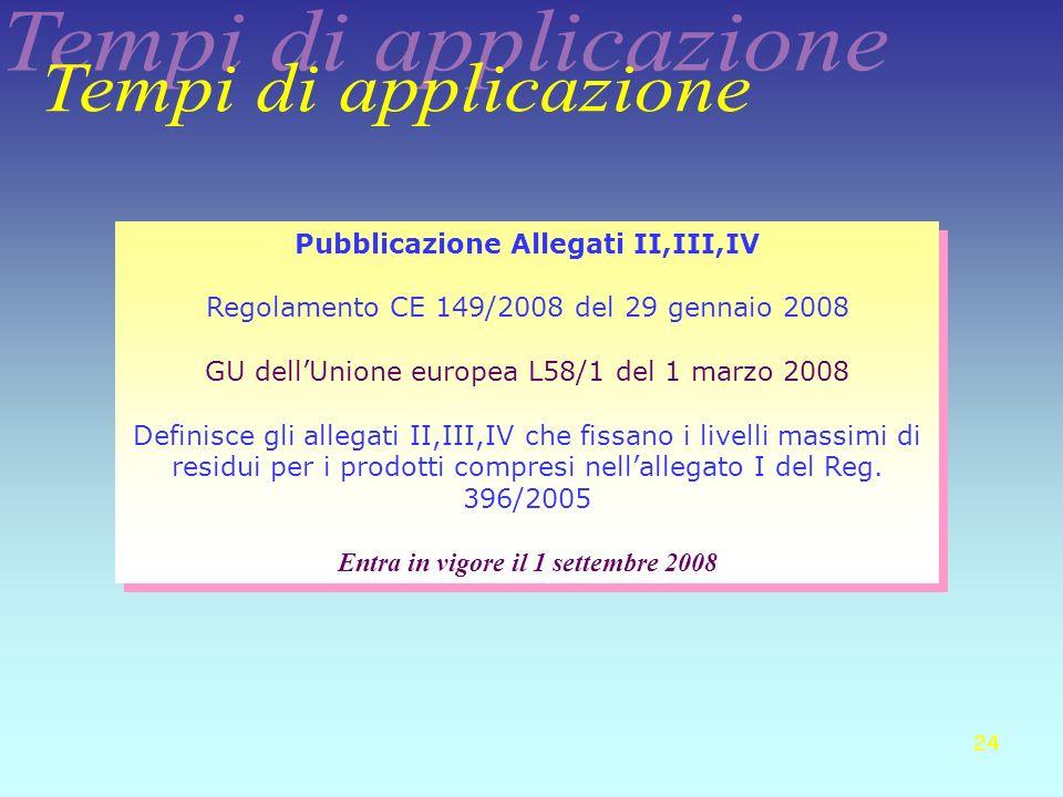 24 Pubblicazione Allegati II,III,IV Regolamento CE 149/2008 del 29 gennaio 2008 GU dellUnione europea L58/1 del 1 marzo 2008 Definisce gli allegati II