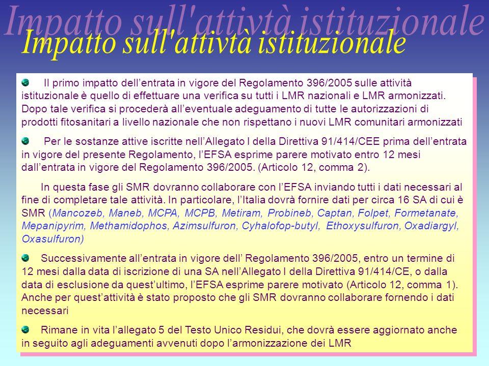 34 Il primo impatto dellentrata in vigore del Regolamento 396/2005 sulle attività istituzionale è quello di effettuare una verifica su tutti i LMR naz