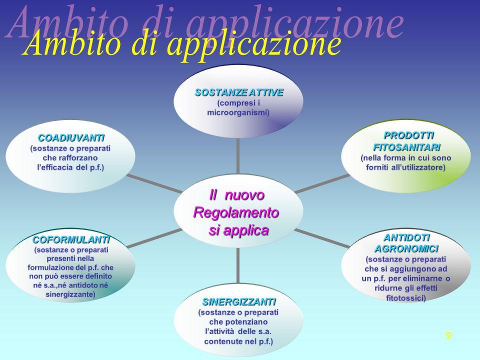 9 Il nuovo Regolamento si applica SOSTANZE ATTIVE (compresi i microorganismi) PRODOTTI FITOSANITARI PRODOTTI FITOSANITARI (nella forma in cui sono for