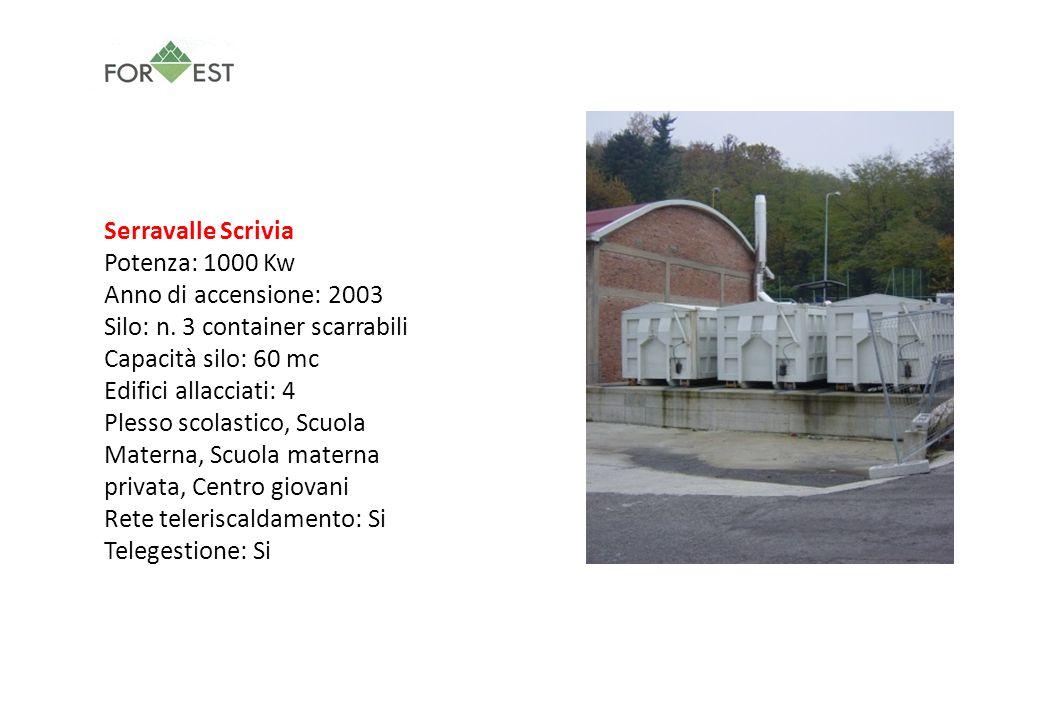 Serravalle Scrivia Potenza: 1000 Kw Anno di accensione: 2003 Silo: n.