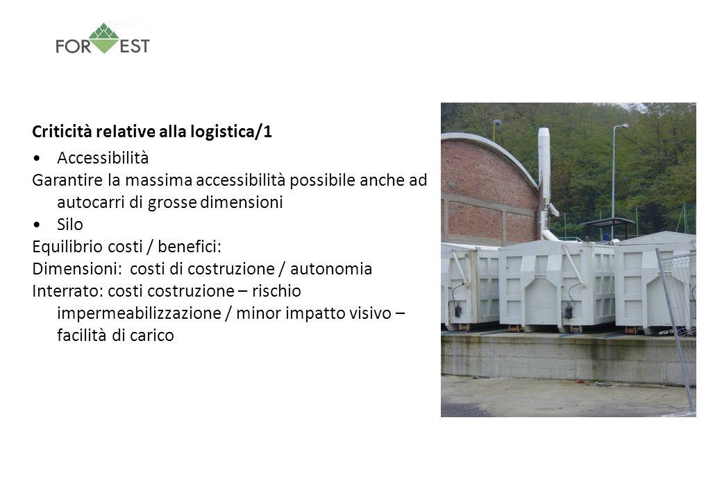 Criticità relative alla logistica/2 Gestione ceneri Estrazione automatica e stoccaggio in container
