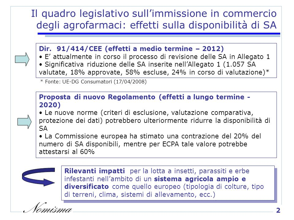 2 Il quadro legislativo sullimmissione in commercio degli agrofarmaci: effetti sulla disponibilità di SA Dir.