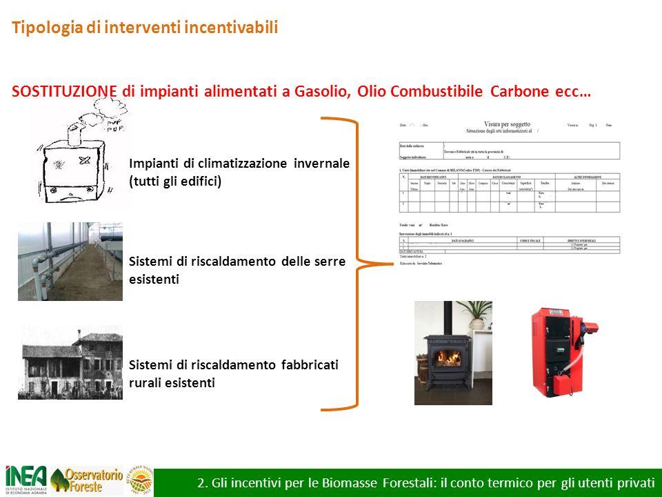 Tipologia di interventi incentivabili SOSTITUZIONE di impianti alimentati a Gasolio, Olio Combustibile Carbone ecc… Impianti di climatizzazione invern