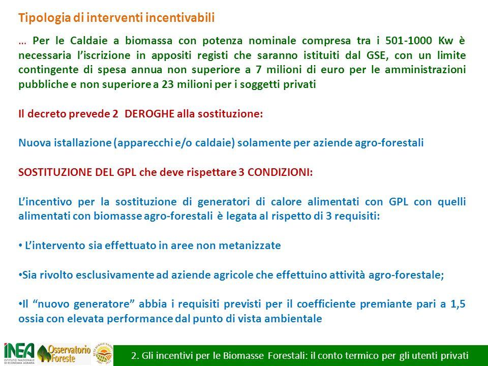 2. Gli incentivi per le Biomasse Forestali: il conto termico per gli utenti privati Tipologia di interventi incentivabili … Per le Caldaie a biomassa