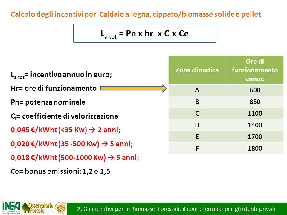 Calcolo degli incentivi per Caldaie a legna, cippato/biomasse solide e pellet L a tot = Pn x hr x C i x Ce L a tot = incentivo annuo in euro; Hr= ore