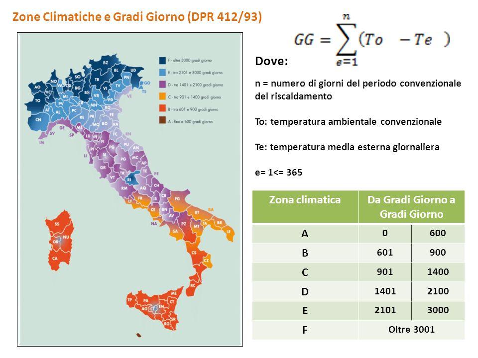 Zone Climatiche e Gradi Giorno (DPR 412/93) Dove: n = numero di giorni del periodo convenzionale del riscaldamento To: temperatura ambientale convenzi