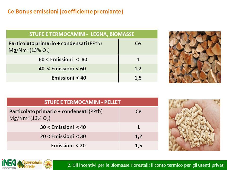Ce Bonus emissioni (coefficiente premiante) STUFE E TERMOCAMINI - LEGNA, BIOMASSE Particolato primario + condensati (PPtb) Mg/Nm 3 (13% O 2 ) Ce 60 <