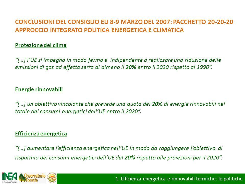 CONCLUSIONI DEL CONSIGLIO EU 8-9 MARZO DEL 2007: PACCHETTO 20-20-20 APPROCCIO INTEGRATO POLITICA ENERGETICA E CLIMATICA Protezione del clima […] lUE s
