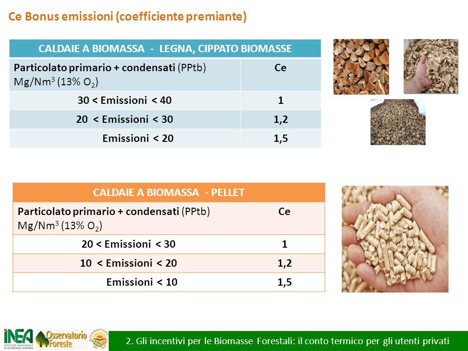 Ce Bonus emissioni (coefficiente premiante) CALDAIE A BIOMASSA - LEGNA, CIPPATO BIOMASSE Particolato primario + condensati (PPtb) Mg/Nm 3 (13% O 2 ) C