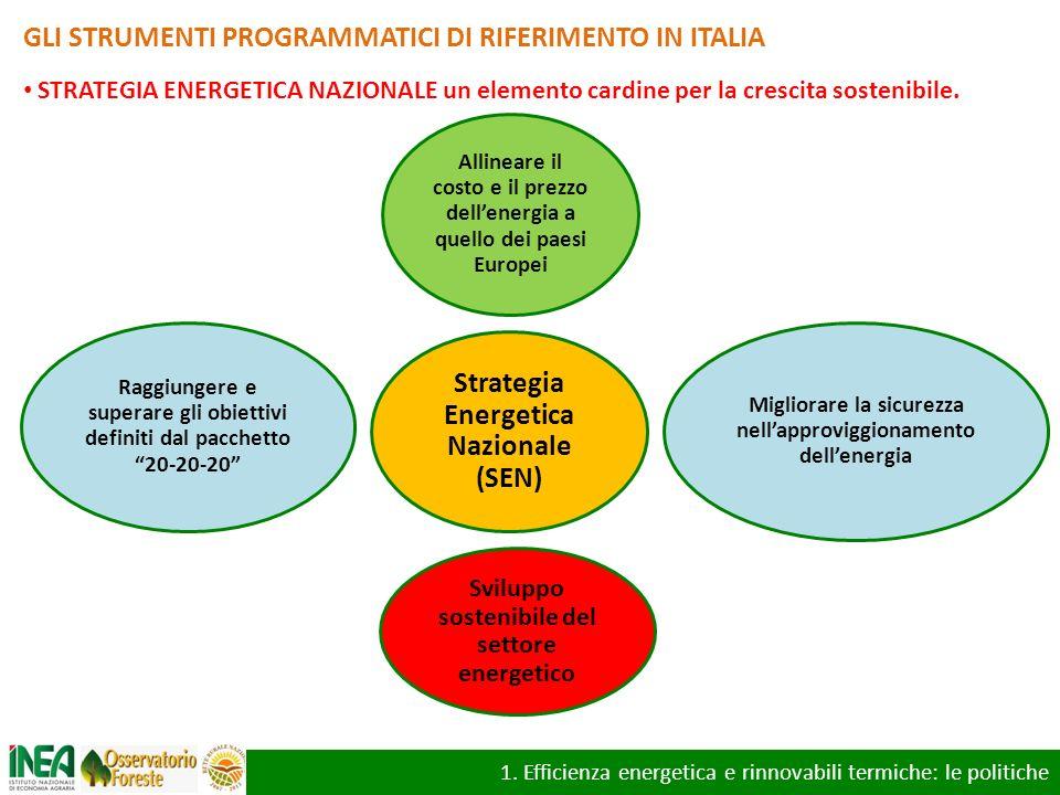 1. Efficienza energetica e rinnovabili termiche: le politiche GLI STRUMENTI PROGRAMMATICI DI RIFERIMENTO IN ITALIA STRATEGIA ENERGETICA NAZIONALE un e
