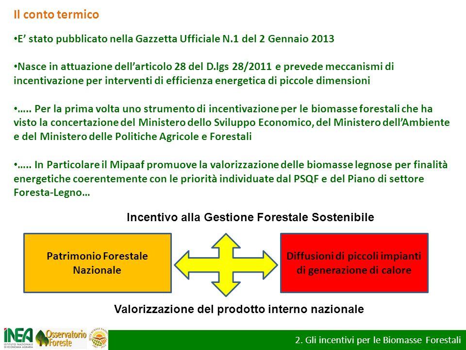 2. Gli incentivi per le Biomasse Forestali Il conto termico E stato pubblicato nella Gazzetta Ufficiale N.1 del 2 Gennaio 2013 Nasce in attuazione del