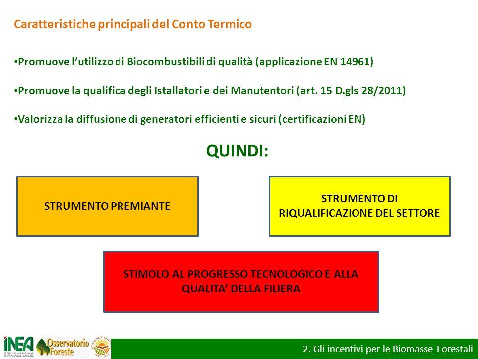 2. Gli incentivi per le Biomasse Forestali Caratteristiche principali del Conto Termico Promuove lutilizzo di Biocombustibili di qualità (applicazione