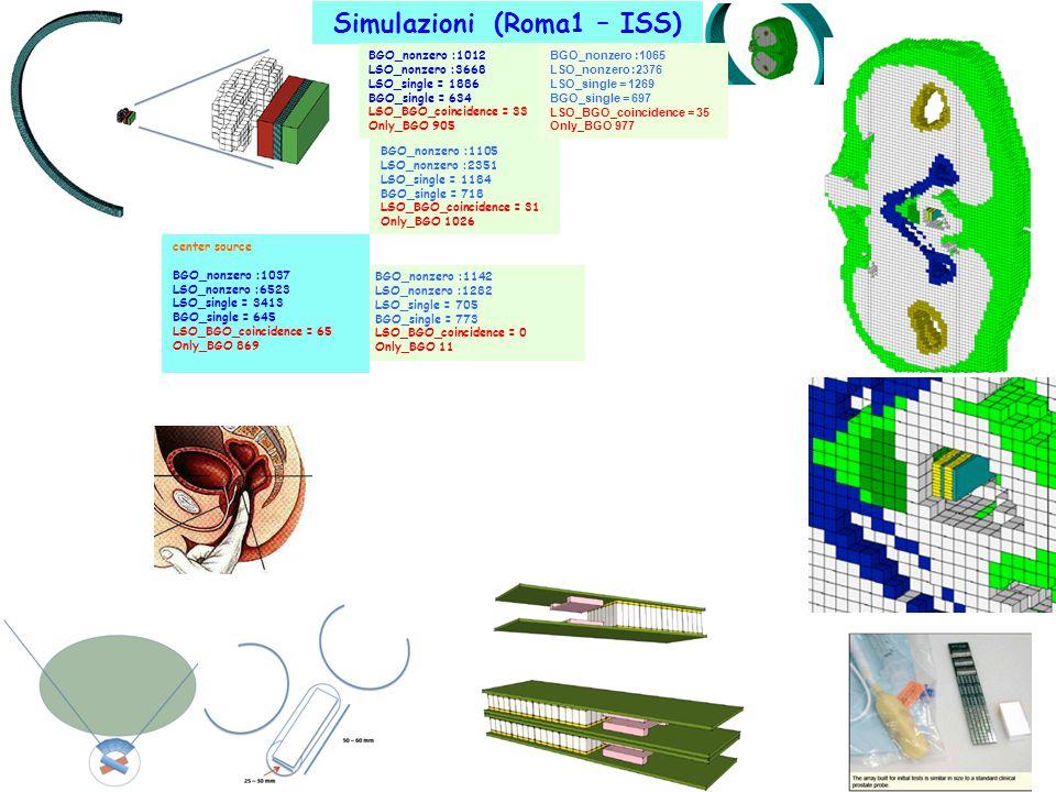 Simulazioni (Roma1 – ISS) BGO_nonzero :1012 LSO_nonzero :3668 LSO_single = 1886 BGO_single = 634 LSO_BGO_coincidence = 33 Only_BGO 905 BGO_nonzero :11
