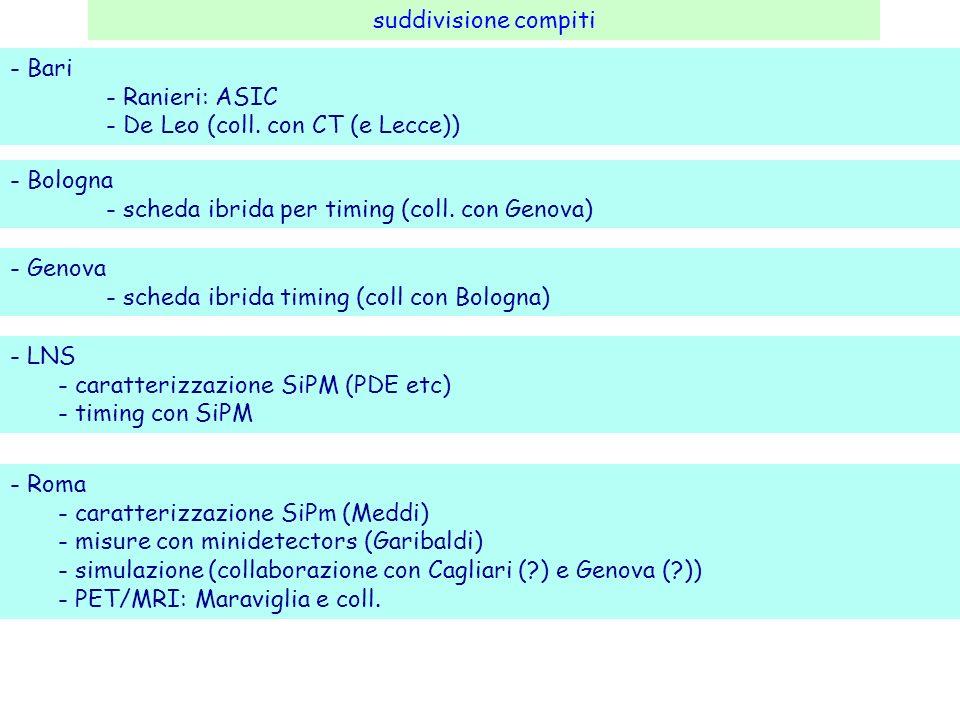 suddivisione compiti - Roma - caratterizzazione SiPm (Meddi) - misure con minidetectors (Garibaldi) - simulazione (collaborazione con Cagliari ( ) e Genova ( )) - PET/MRI: Maraviglia e coll.