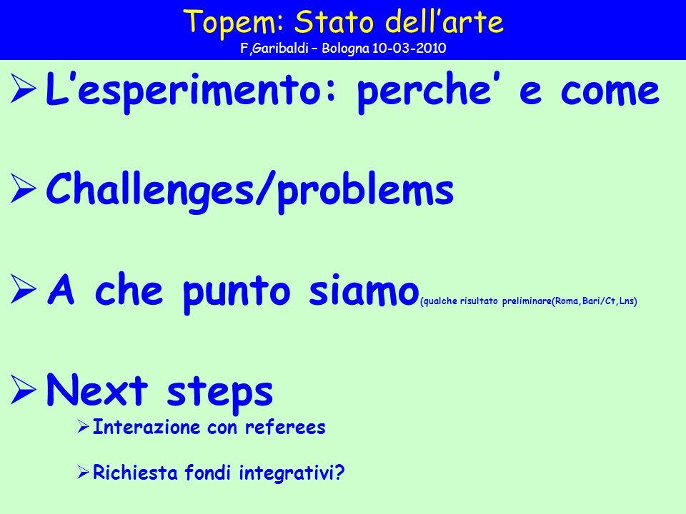 Topem: Stato dellarte F,Garibaldi – Bologna 10-03-2010 Lesperimento: perche e come Challenges/problems A che punto siamo (qualche risultato preliminar