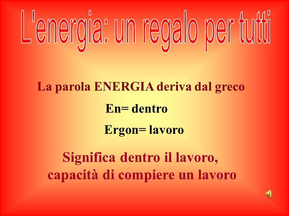 La parola ENERGIA deriva dal greco En= dentro Ergon= lavoro Significa dentro il lavoro, capacità di compiere un lavoro