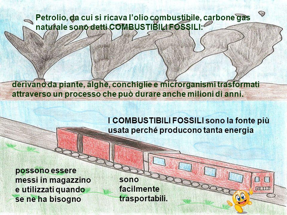 Petrolio, da cui si ricava lolio combustibile, carbone gas naturale sono detti COMBUSTIBILI FOSSILI: I COMBUSTIBILI FOSSILI sono la fonte più usata pe